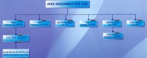 corporate-structure-1