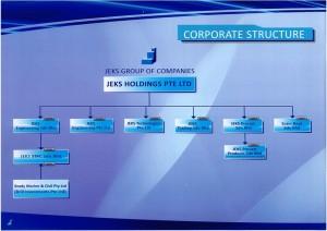 corporate-structure
