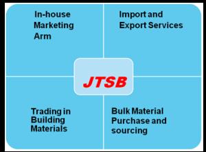 jtsb-n