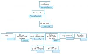 organisation_structure_v4